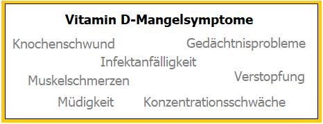 Symptome eines Vitamin D-Mangels